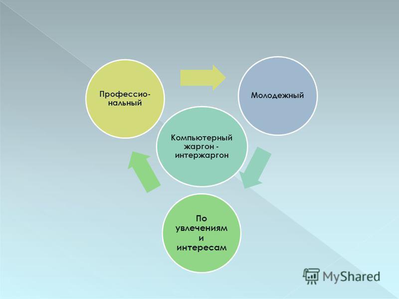 Жаргон Молодежный По увлечениям и интересам Классово - прослоечный Производственный