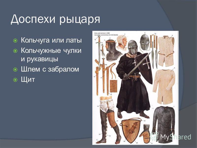 Доспехи рыцаря Кольчуга или латы Кольчужные чулки и рукавицы Шлем с забралом Щит
