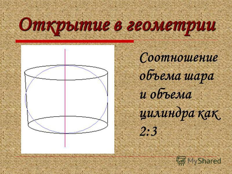 Открытие в геометрии Соотношение объема шара и объема цилиндра как 2:3