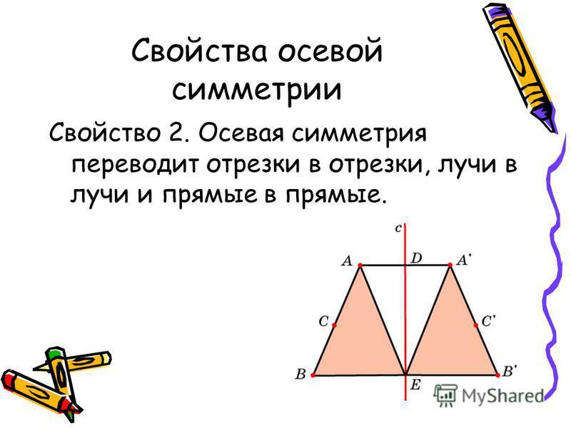 Свойства осевой симметрии Свойство 2. Осевая симметрия переводит отрезки в отрезки, лучи в лучи и прямые в прямые.