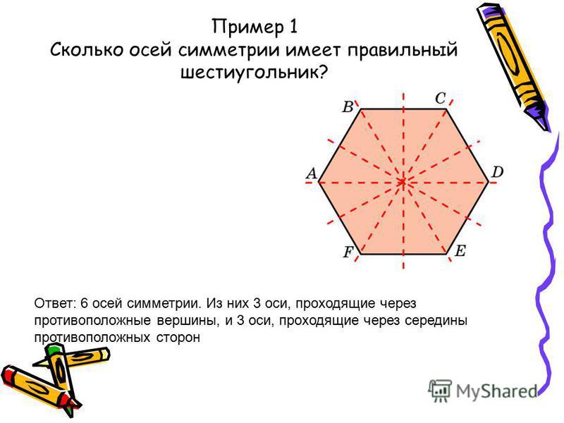 Пример 1 Сколько осей симметрии имеет правильный шестиугольник? Ответ: 6 осей симметрии. Из них 3 оси, проходящие через противоположные вершины, и 3 оси, проходящие через середины противоположных сторон