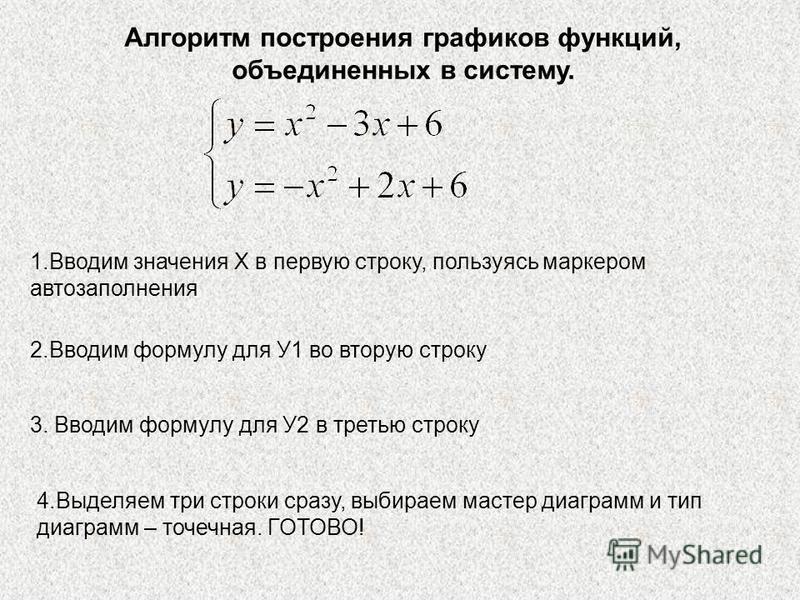 Алгоритм построения графиков функций, объединенных в систему. 1. Вводим значения Х в первую строку, пользуясь маркером автозаполнения 3. Вводим формулу для У2 в третью строку 4. Выделяем три строки сразу, выбираем мастер диаграмм и тип диаграмм – точ