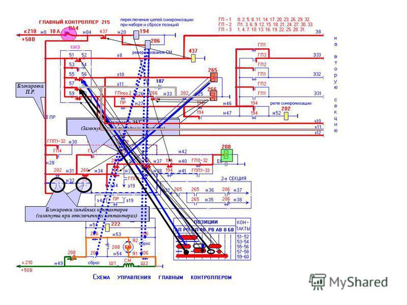 БЛ. 367 Размыкается в шестом положении кр. Усл. 395 замкнута при включении ЭПК Замкнута при заряженной ТМ Контактор маслонасоса ЗамкнутыН а 0 поз. ЭКГ Замкнуты На 0 поз. ЭКГ Размыкается при переходе в режим РТ Размыкается при переходе в режим РТ БП -