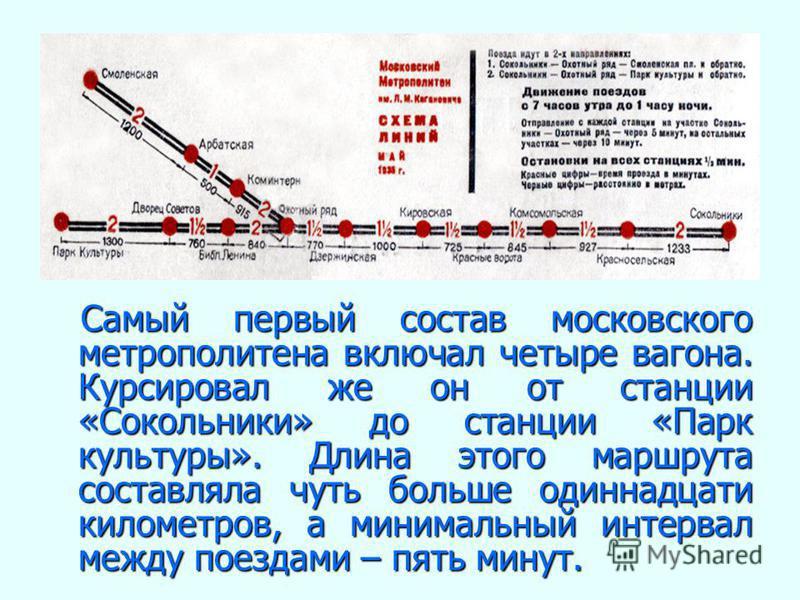 Самый первый состав московского метрополитена включал четыре вагона. Курсировал же он от станции «Сокольники» до станции «Парк культуры». Длина этого маршрута составляла чуть больше одиннадцати километров, а минимальный интервал между поездами – пять