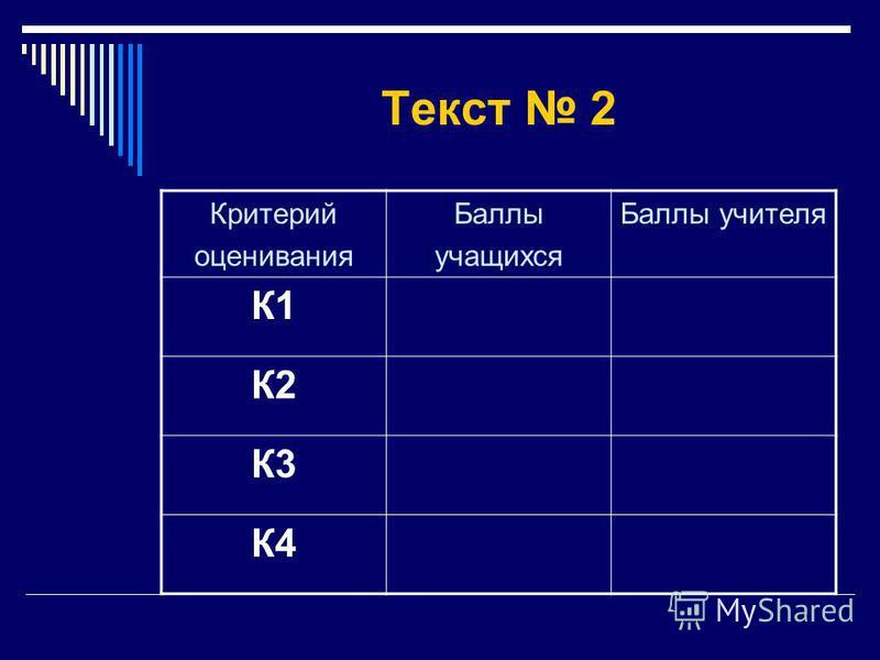 Текст 2 Критерий оценивания Баллы учащихся Баллы учителя К1 К2 К3 К4