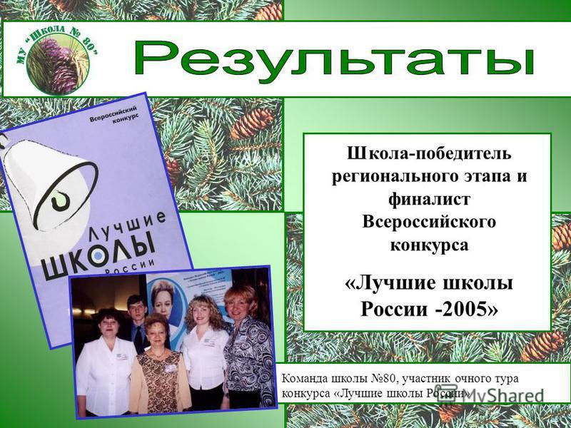 «Человековедение» «Ритмика и хореография» «Информатика» «Шахматы» «Литературное наследие Сибири» «Открой себя»