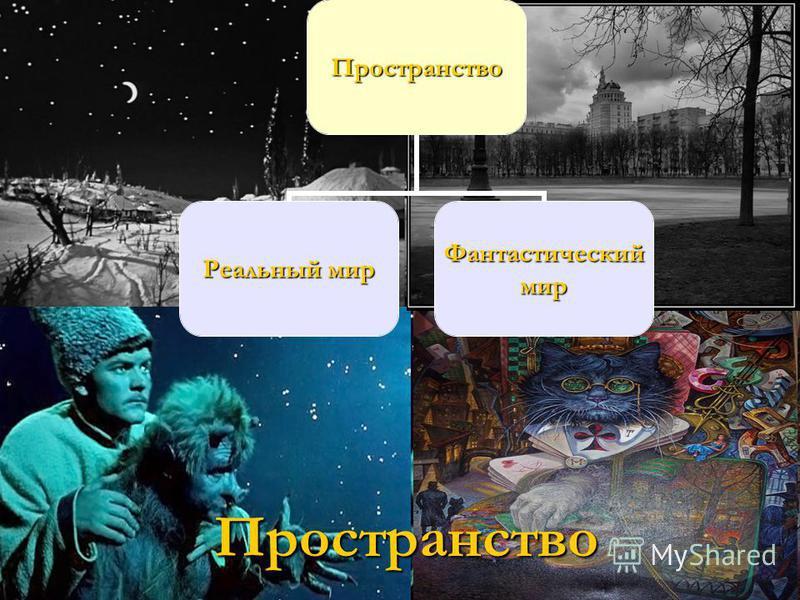 Пространство Пространство Реальный мир Фантастическиймир