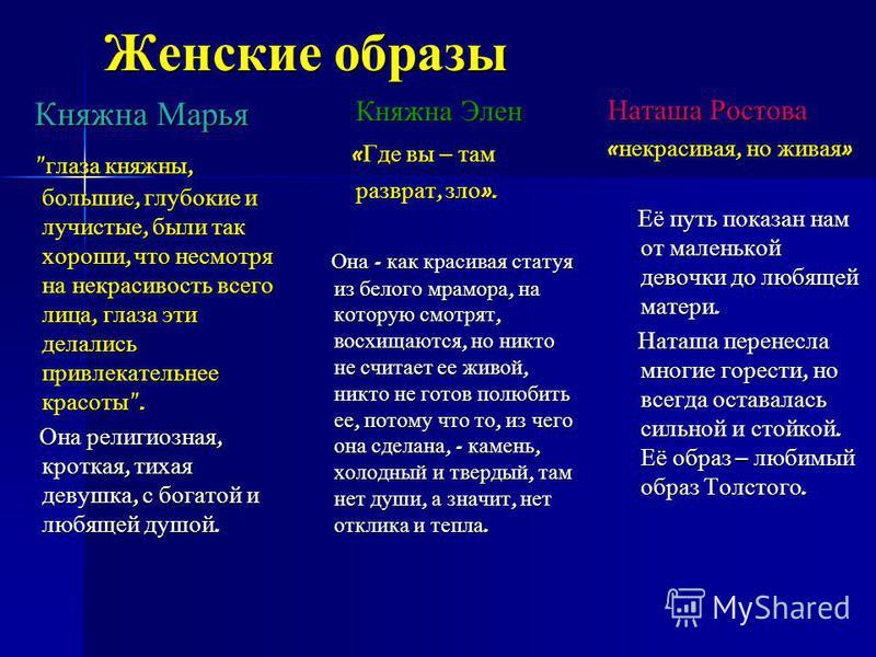 Женские образы Княжна Марья Княжна Марья