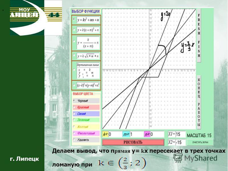 . Делаем вывод, что прямая у= k х пересекает в трех точках ломаную при