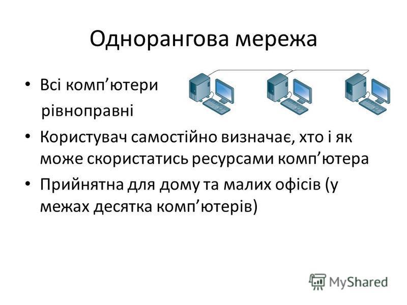 Однорангова мережа Всі компютери рівноправні Користувач самостійно визначає, хто і як може скористатись ресурсами компютера Прийнятна для дому та малих офісів (у межах десятка компютерів)