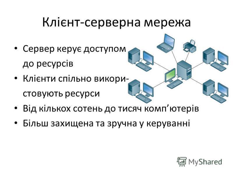 Клієнт-серверна мережа Сервер керує доступом до ресурсів Клієнти спільно викори- стовують ресурси Від кількох сотень до тисяч компютерів Більш захищена та зручна у керуванні