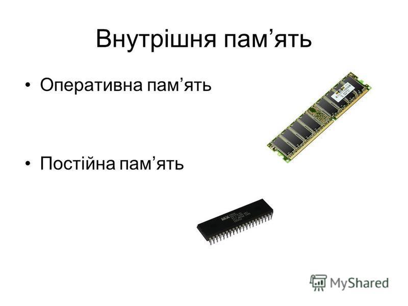Внутрішня память Оперативна память Постійна память