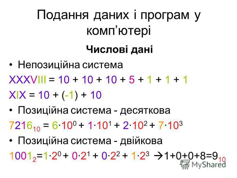 Числові дані Непозиційна система XXXVIII = 10 + 10 + 10 + 5 + 1 + 1 + 1 XIX = 10 + (-1) + 10 Позиційна система - десяткова 7216 10 = 610 0 + 110 1 + 210 2 + 710 3 Позиційна система - двійкова 1001 2 =12 0 + 02 1 + 02 2 + 12 3 1+0+0+8=9 10 Подання дан
