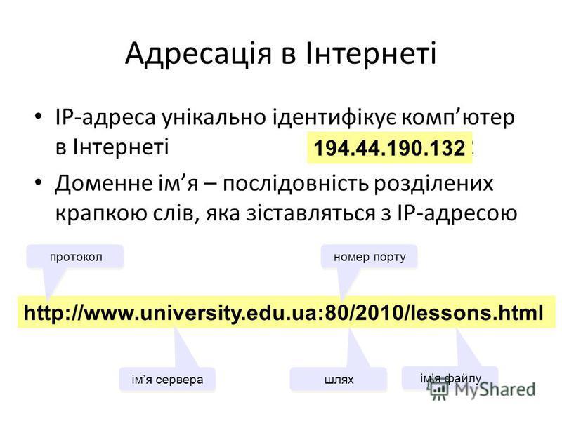 Адресація в Інтернеті ІР-адреса унікально ідентифікує компютер в Інтернеті194.44.190.132 Доменне імя – послідовність розділених крапкою слів, яка зіставляться з ІР-адресою http://www.university.edu.ua:80/2010/lessons.html імя файлу шлях імя сервера п