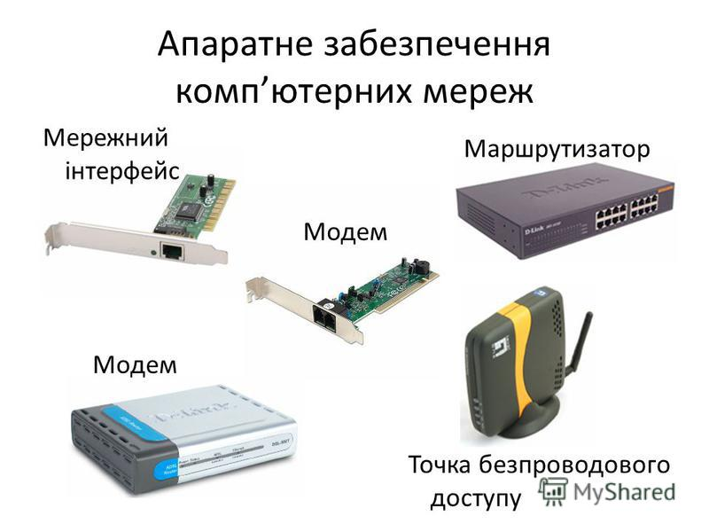 Апаратне забезпечення компютерних мереж Мережний інтерфейс Маршрутизатор Модем Точка безпроводового доступу