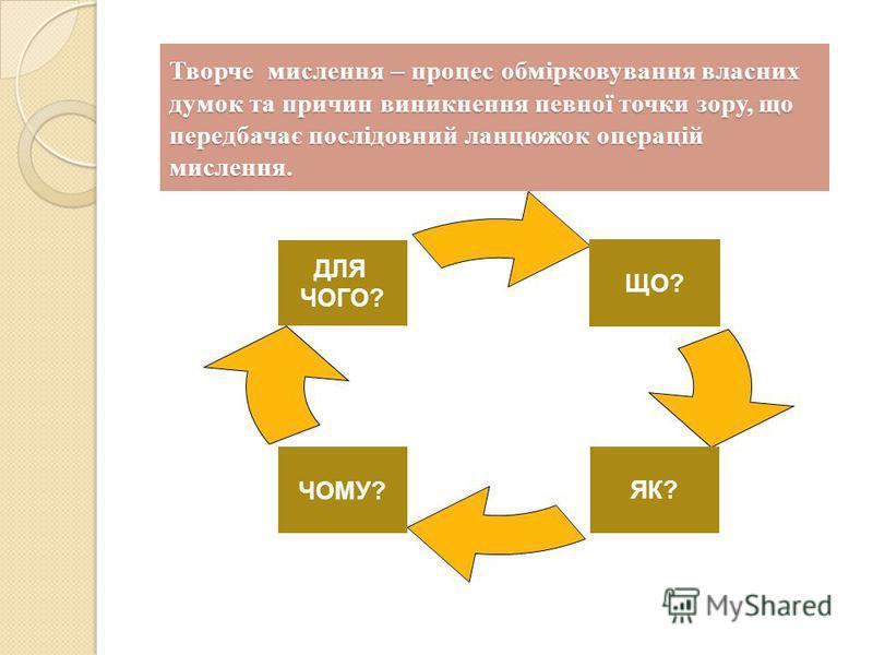 Творче мислення – процес обмірковування власних думок та причин виникнення певної точки зору, що передбачає послідовний ланцюжок операцій мислення. ЩО? ЯК?ЧОМУ? ДЛЯ ЧОГО?