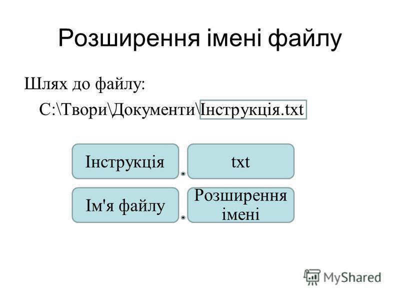 Розширення імені файлу Шлях до файлу: C:\Твори\Документи\Інструкція.txt Інструкціяtxt Ім'я файлу Розширення імені