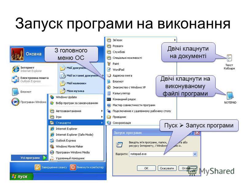Запуск програми на виконання З головного меню ОС Двічі клацнути на документі Двічі клацнути на виконуваному файлі програми Пуск Запуск програми