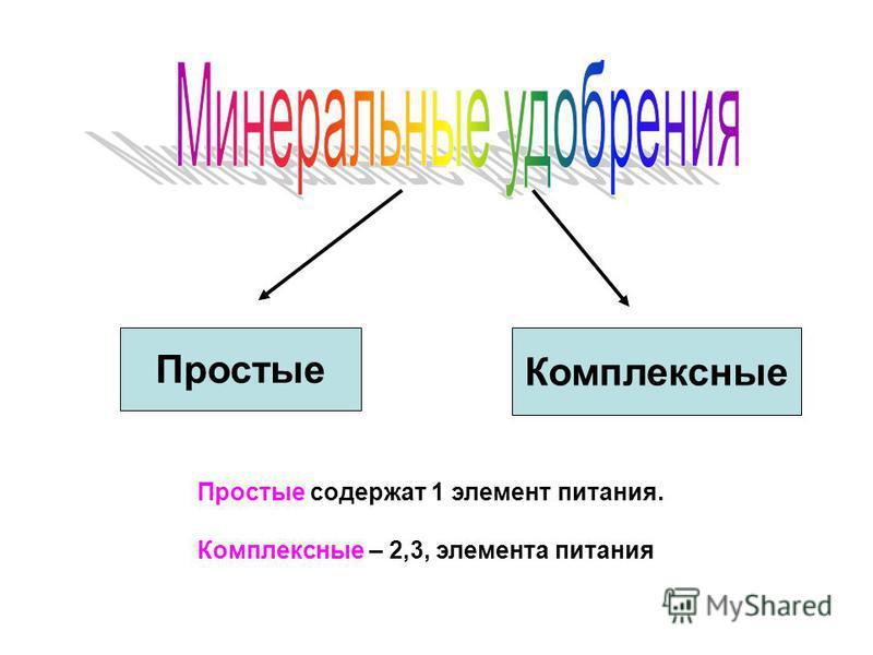 Простые Комплексные Простые содержат 1 элемент питания. Комплексные – 2,3, элемента питания