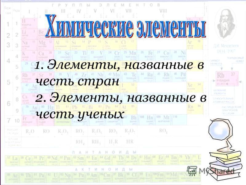 1. Элементы, названные в честь стран 2. Элементы, названные в честь ученых
