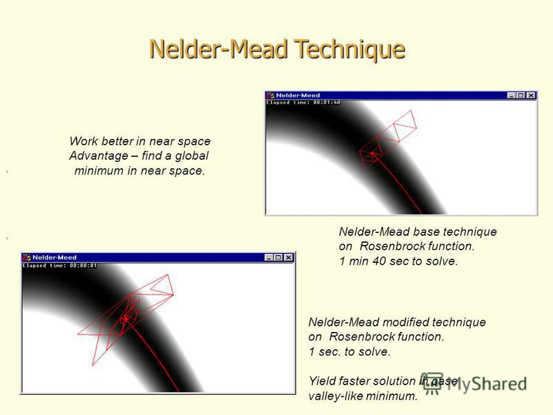 ,, Work better in near space Advantage – find a global minimum in near space. Nelder-Mead base technique on Rosenbrock function. 1 min 40 sec to solve. Nelder-Mead modified technique on Rosenbrock function. 1 sec. to solve. Yield faster solution in c