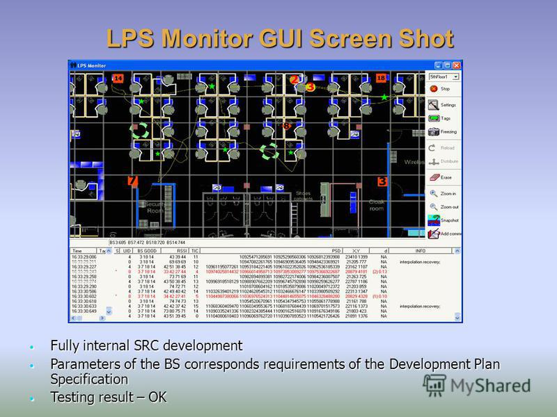 LPS Monitor GUI Screen Shot Fully internal SRC development Fully internal SRC development Parameters of the BS corresponds requirements of the Development Plan Specification Parameters of the BS corresponds requirements of the Development Plan Specif