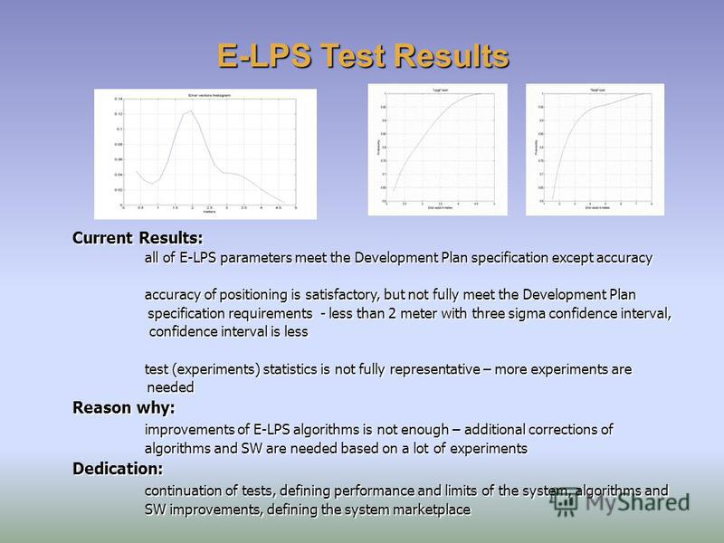E-LPS Test Results Current Results: all of E-LPS parameters meet the Development Plan specification except accuracy accuracy of positioning is satisfactory, but not fully meet the Development Plan specification requirements - less than 2 meter with t