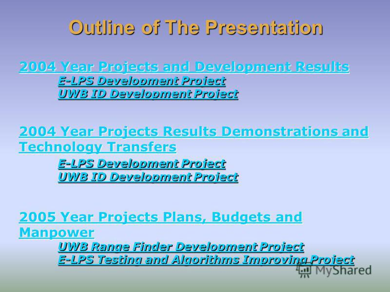 Outline of The Presentation 2004 Year Projects and Development Results 2004 Year Projects and Development Results E-LPS Development Project E-LPS Development Project UWB ID Development Project UWB ID Development Project 2004 Year Projects Results Dem