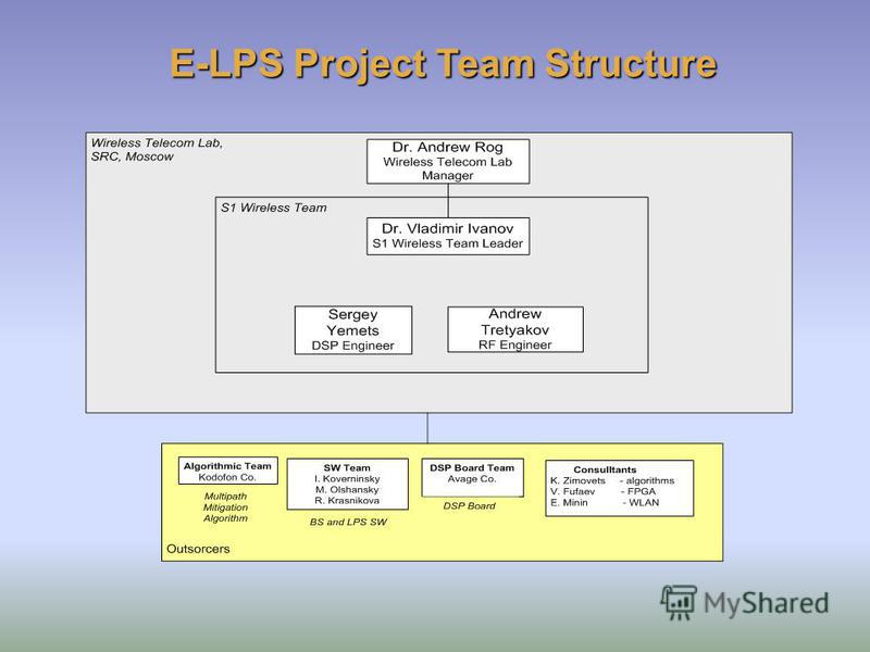 E-LPS Project Team Structure
