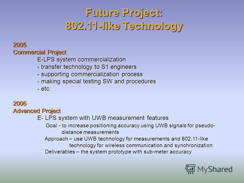 Future Project: 802.11-like Technology 2005 Commercial Project E-LPS system commercialization - transfer technology to S1 engineers - supporting commercialization process - making special testing SW and procedures - etc. 2006 Advanced Project E- LPS