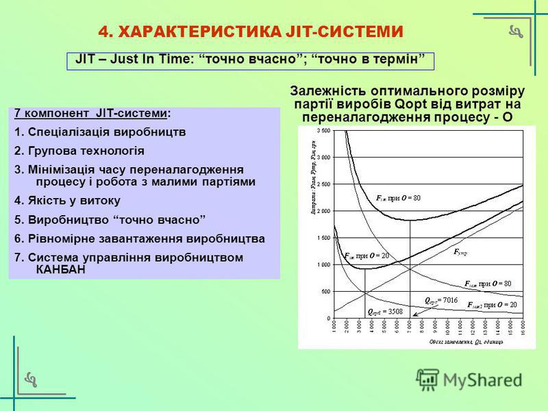 Структура ЕRP-системи типу SAP R/3 www.sap.com