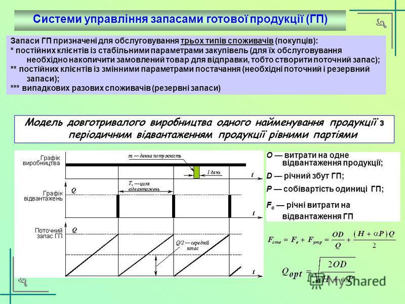 Система поповнення запасів з плаваючою точкою замовлення Основна умова незалежно від попиту на час упередження повинен залишатись такий запас, якого без залишку вистачить до чергової поставки В MS Excel рішення знаходиться за допомогою функції ПУАССО