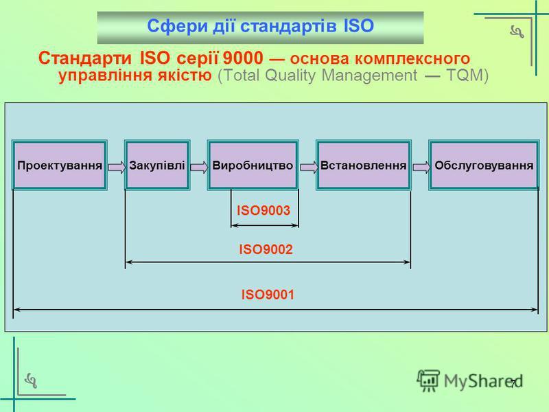 6 В 1979 році у Великій Британії був виданий стандарт забезпечення якості BS 5750, який складався з трьох частин, а в 1981 році були випущені вказівки по його виконанню. Стандарти ISO серії 9000 вперше побачили світ в 1987 році, а перший перегляд цих