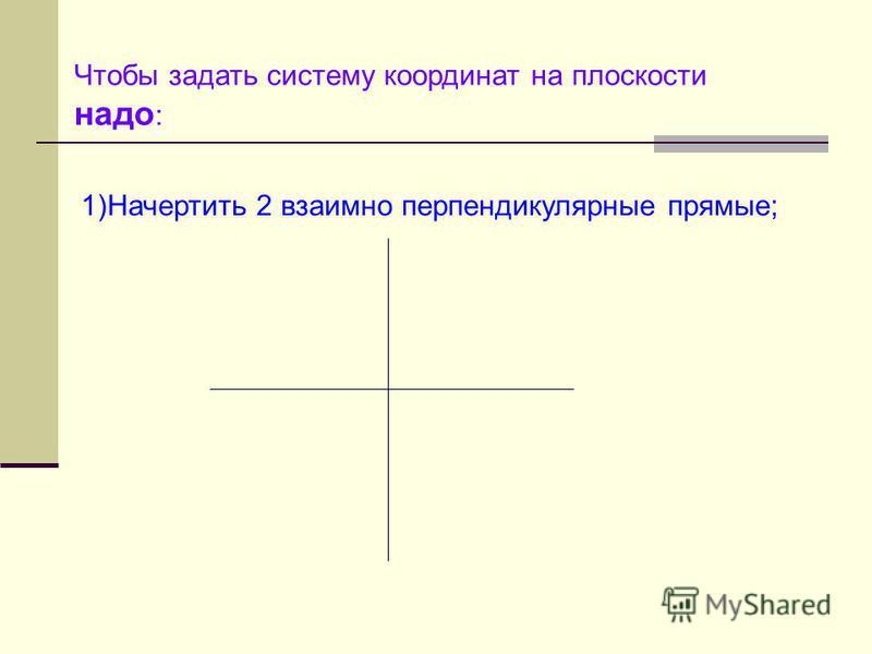 Чтобы задать систему координат на плоскости надо : 1)Начертить 2 взаимно перпендикулярные прямые;