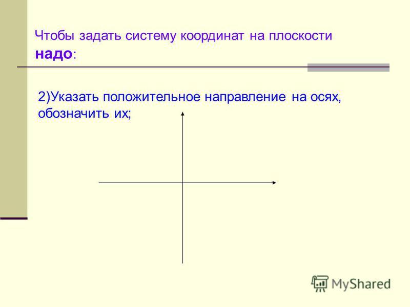 Чтобы задать систему координат на плоскости надо : 2)Указать положительное направление на осях, обозначить их; y X