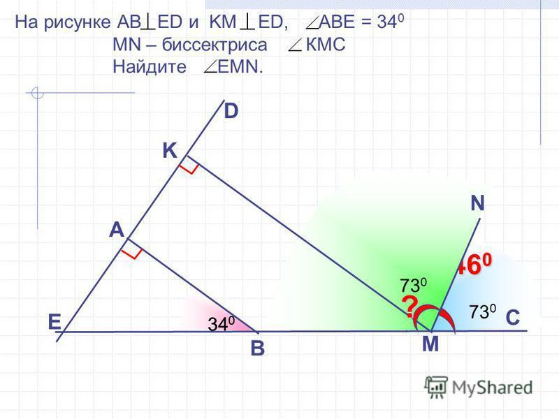 A D E 34 0 B C M На рисунке АВ ED и KM ED, ABE = 34 0 MN – биссектриса КМС Найдите EMN. K 146 0 34 0 73 0 ? N