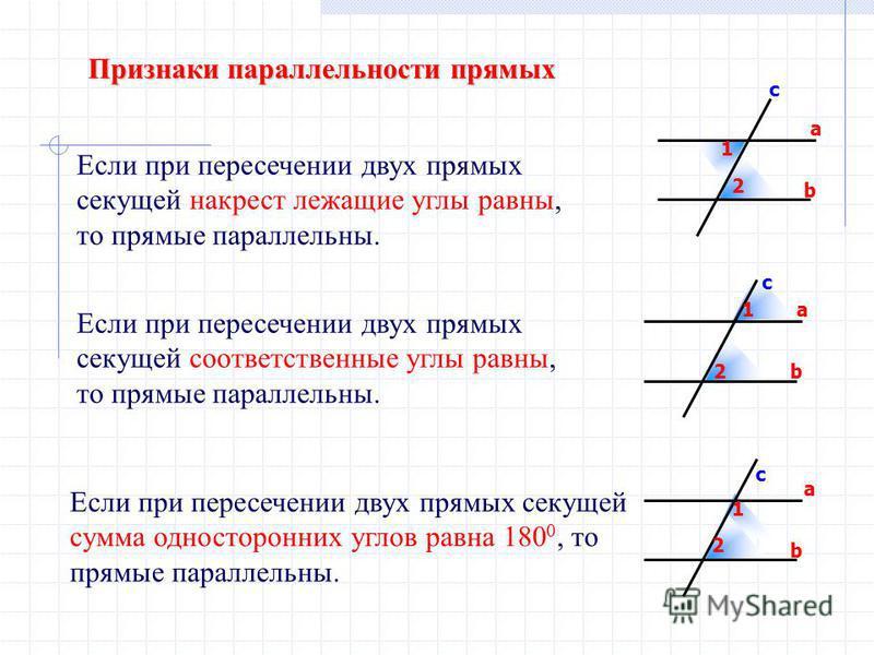 Если при пересечении двух прямых секущей соответственные углы равны, то прямые параллельны. Если при пересечении двух прямых секущей сумма односторонних углов равна 180 0, то прямые параллельны. 1 2 а b c c а b 1 2 c а b 1 2 Если при пересечении двух