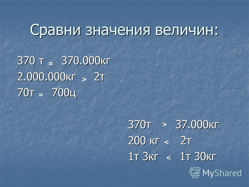 Сравни значения величин: 370 т 370.000 кг 2.000.000 кг 2 т 70 т 700 ц 370 т 37.000 кг 370 т 37.000 кг 200 кг 2 т 200 кг 2 т 1 т 3 кг 1 т 30 кг 1 т 3 кг 1 т 30 кг < > = > = <