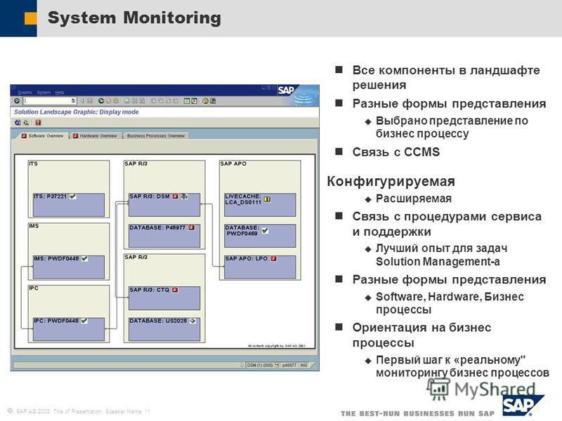 SAP AG 2003, Title of Presentation, Speaker Name 11 System Monitoring Все компоненты в ландшафте решения Разные формы представления Выбрано представление по бизнес процессу Связь с CCMS Конфигурируемая Расширяемая Связь с процедурами сервиса и поддер