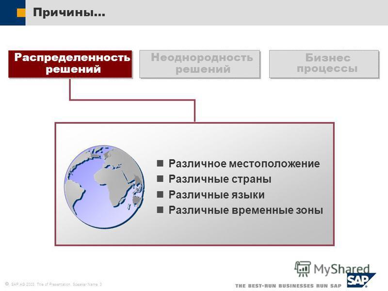 SAP AG 2003, Title of Presentation, Speaker Name 3 Причины… Неоднородность решений Бизнес процессы Различное местоположение Различные страны Различные языки Различные временные зоны Распределенность решений
