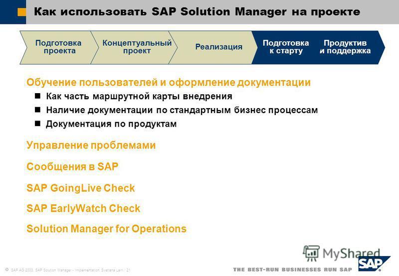 SAP AG 2003, SAP Solution Manager - Implementation, Svetlana Larri / 21 Как использовать SAP Solution Manager на проекте Обучение пользователей и оформление документации Как часть маршрутной карты внедрения Наличие документации по стандартным бизнес