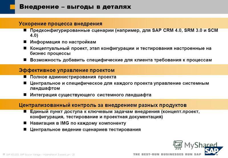 SAP AG 2003, SAP Solution Manager - Implementation, Svetlana Larri / 25 Внедрение – выгоды в деталях Ускорение процесса внедрения Предконфигурированные сценарии (например, для SAP CRM 4.0, SRM 3.0 и SCM 4.0) Информация по настройкам Концептуальный пр