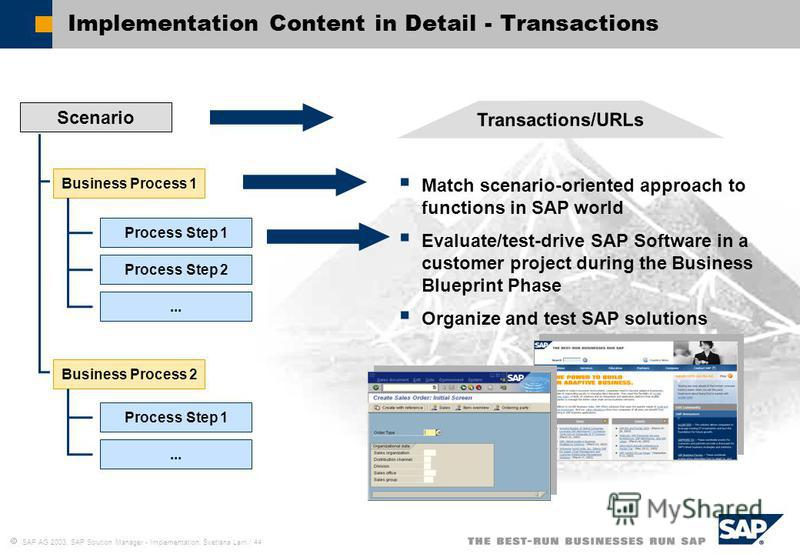 SAP AG 2003, SAP Solution Manager - Implementation, Svetlana Larri / 44 Implementation Content in Detail - Transactions Transactions/URLs Match scenario-oriented approach to functions in SAP world Evaluate/test-drive SAP Software in a customer projec