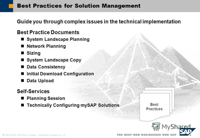 SAP AG 2003, SAP Solution Manager - Implementation, Svetlana Larri / 51 Best Practices Best Practices for Solution Management Guide you through complex issues in the technical implementation Best Practice Documents System Landscape Planning Network P