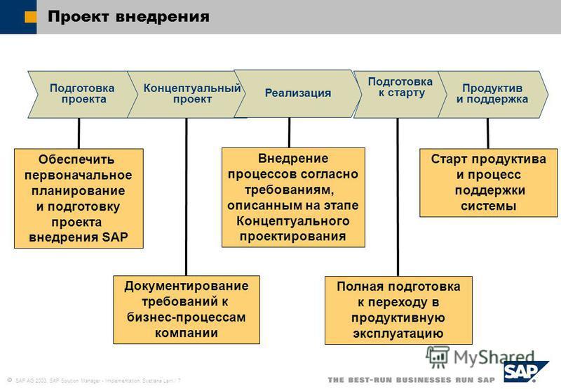 SAP AG 2003, SAP Solution Manager - Implementation, Svetlana Larri / 7 Проект внедрения Подготовка проекта Обеспечить первоначальное планирование и подготовку проекта внедрения SAP Концептуальный проект Документирование требований к бизнес-процессам