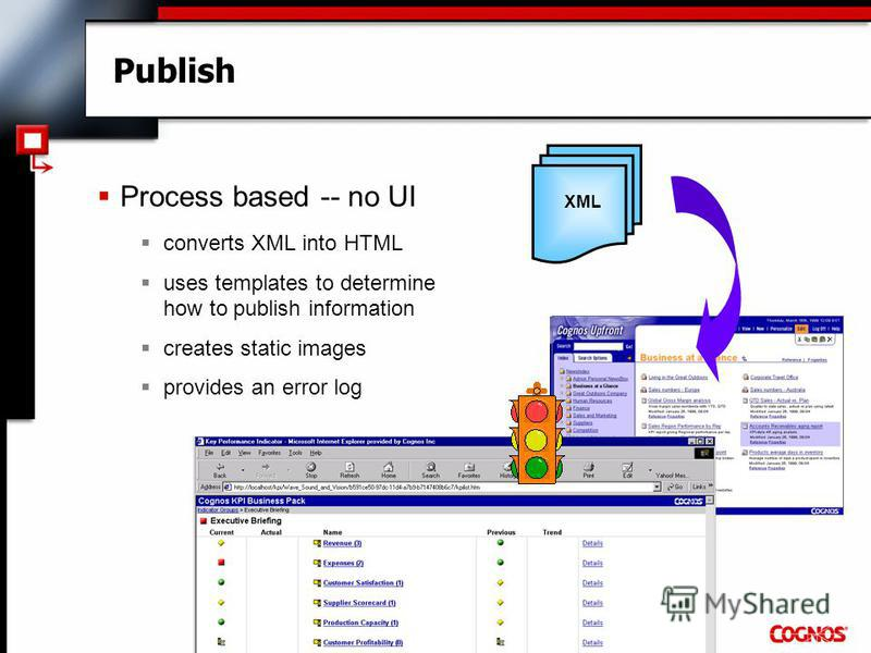 Publish Process based -- no UI converts XML into HTML uses templates to determine how to publish information creates static images provides an error log XML