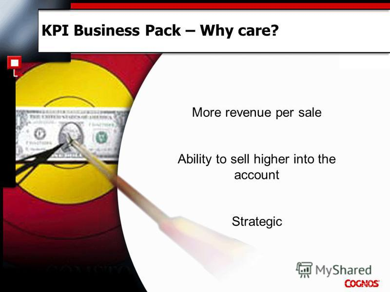 KPI Business Pack – Why care? More revenue per sale Ability to sell higher into the account Strategic