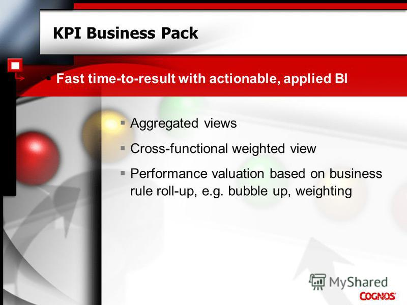 KPI Business Pack Fast time-to-result with actionable, applied BI Aggregated views Cross-functional weighted view Performance valuation based on business rule roll-up, e.g. bubble up, weighting