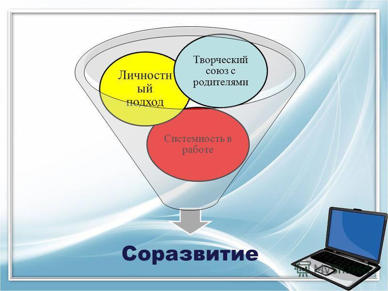 Соразвитие Системность в работе Личностн ый подход Творческий союз с родителями