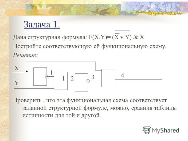 Задача 1. Дана структурная формула: F(X,Y)= (X v Y) & X Постройте соответствующую ей функциональную схему. Решение: Проверить, что эта функциональная схема соответствует заданной структурной формуле, можно, сравнив таблицы истинности для той и другой